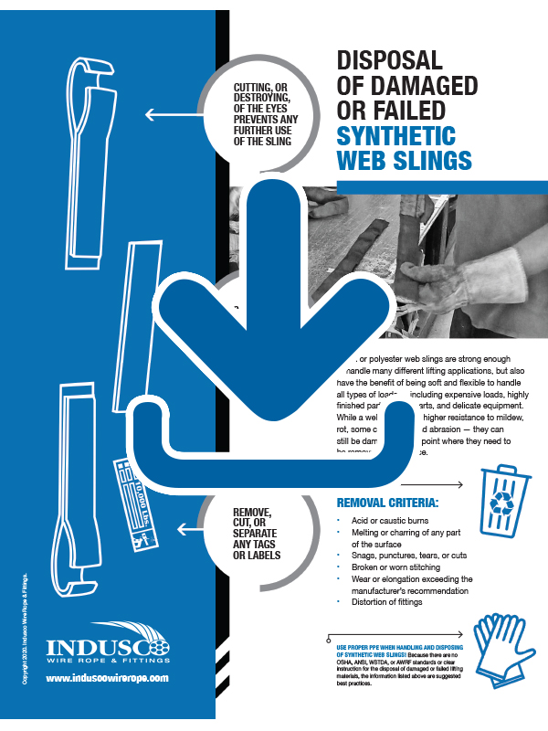 Indusco Guide: Disposal of Damaged or Failed Synthetic Web Slings Guide