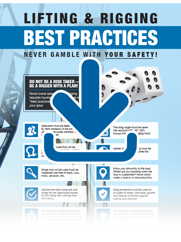 Indusco Guide: Lifting & Rigging Best Practices Infographic